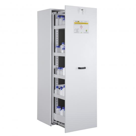 Chemicaliënkasten - apotheekmodellen Protecta Solutions